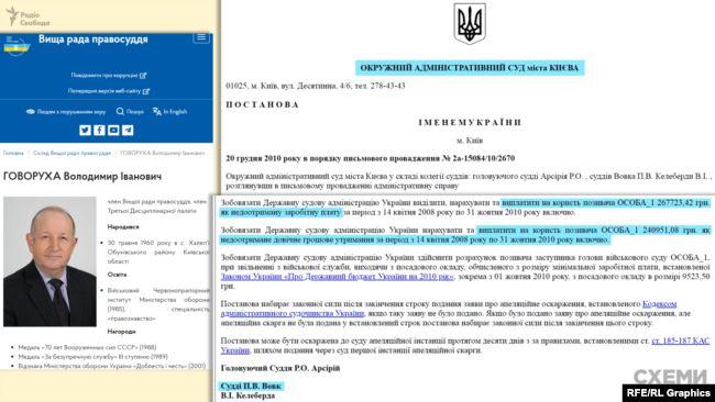 Павло Вовк як суддя раніше ухвалював рішення у справі члена ВРП Володимира Говорухи, завдяки якому йому виплатили понад пів мільйона гривень
