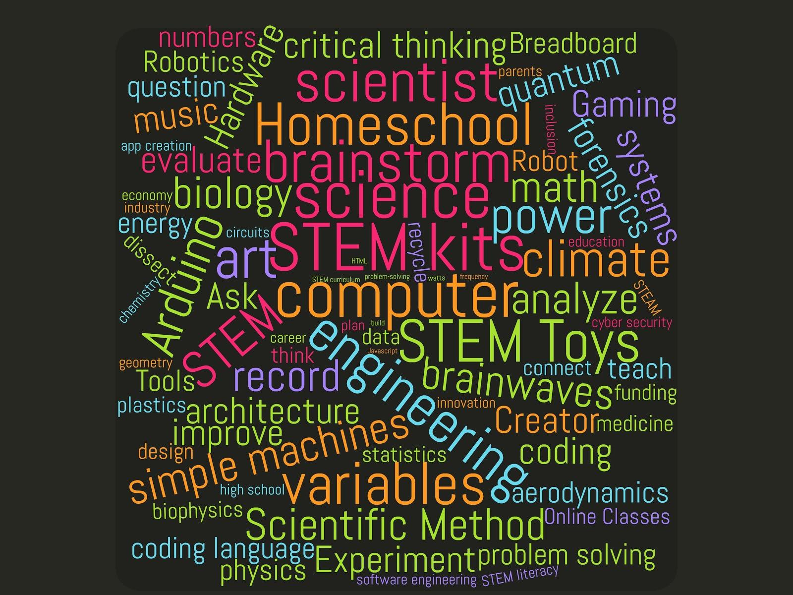 This image is a word cloud of STEM-related words including STEM kits, engineering, STEM toys, simple machines, variables, homeschool, power, math, climate, analyze, energy and many others.