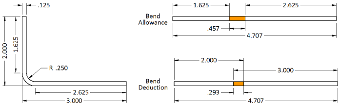 http://sheetmetal.me/wp-content/uploads/2011/04/Bend-Allowance-And-Deduction1.png