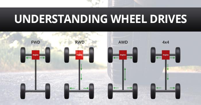 wheel-drives.png