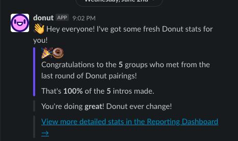 Donut Slack integration