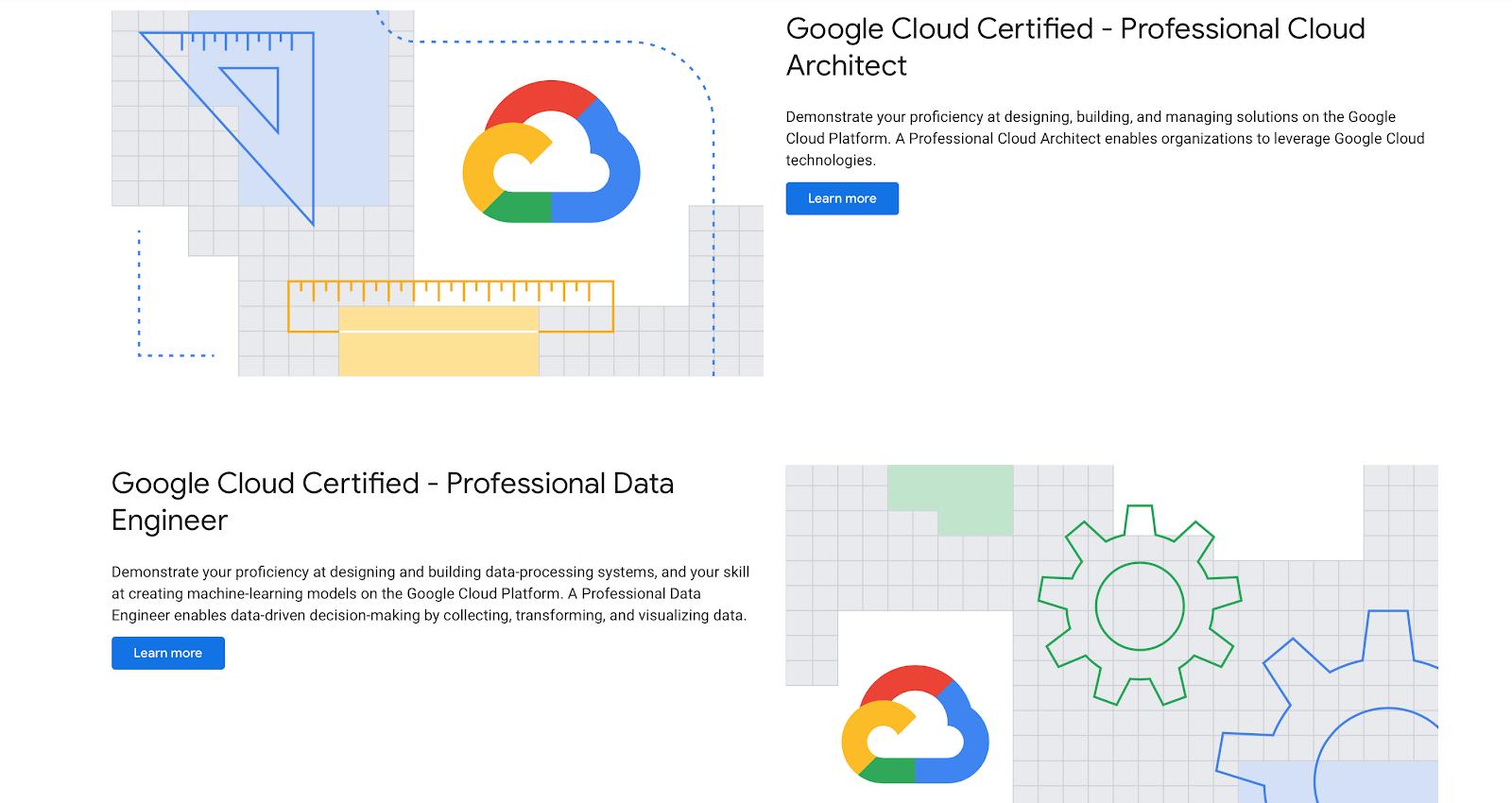 Certyfikaty Google 2