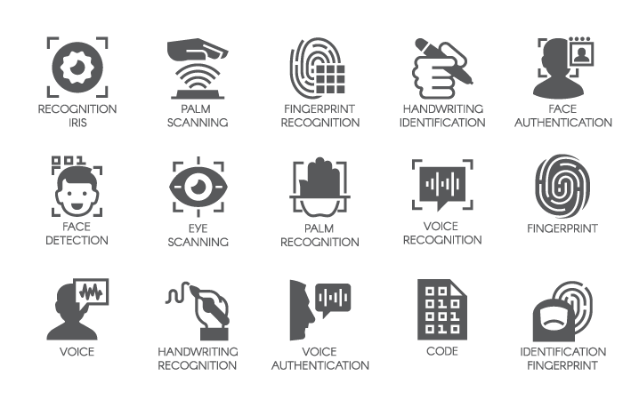 the different kinds of hardware devices that can be used to authenticate user access