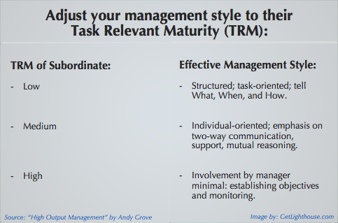 task relevant maturity is a skill every micromanager needs