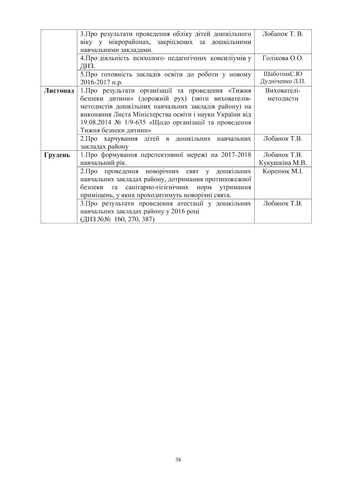 C:\Users\Валерия\Desktop\план 2016 рік\план 2016 рік-038.png