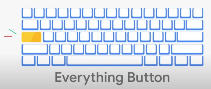 La touche TOUT des Chromebook