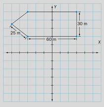 El perímetro del terreno bordeado por el mono se calcula con: