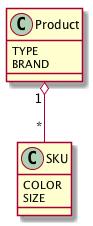 Product_SKU_class.png