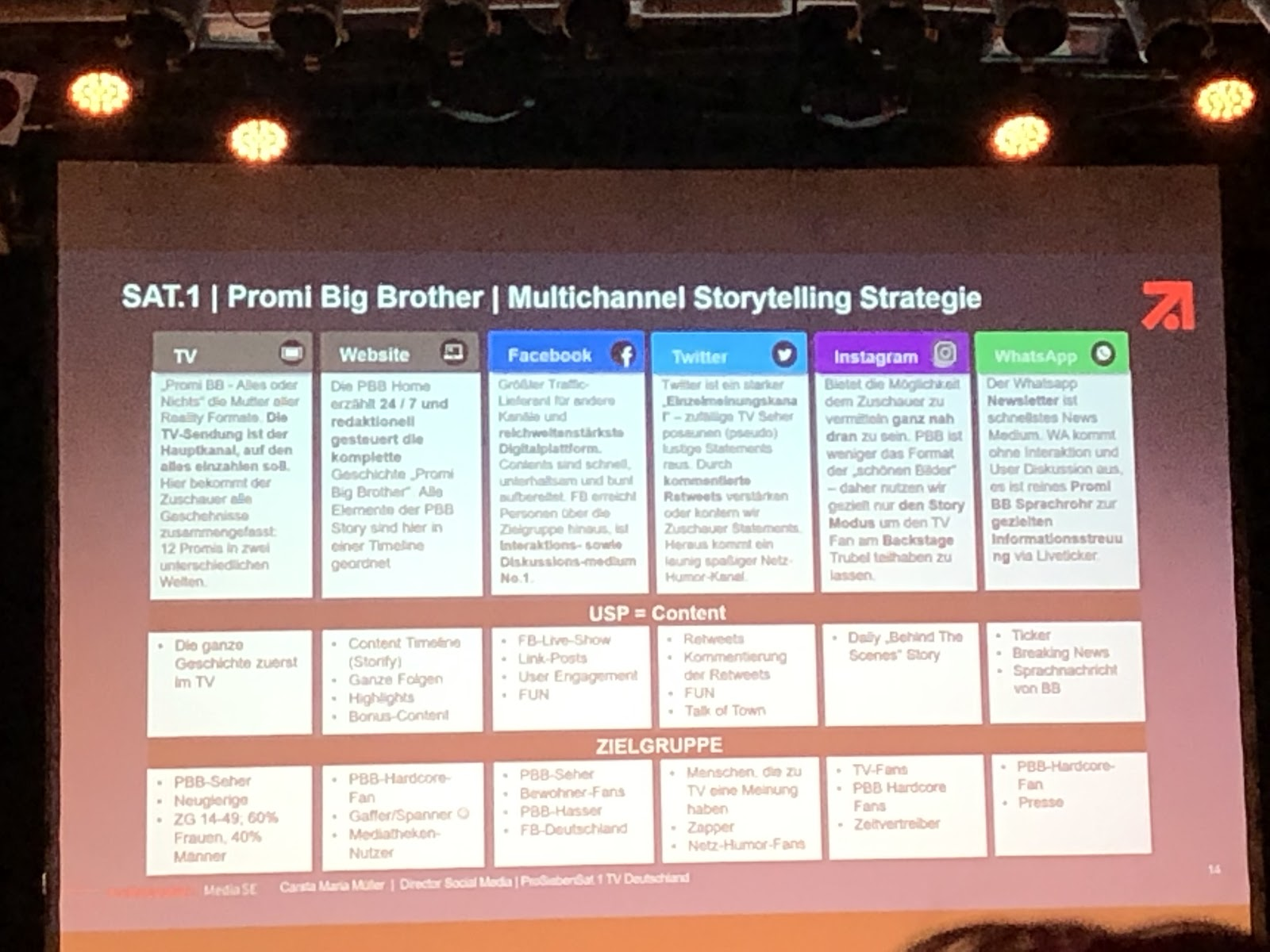 Promi Big Brother Multichannel Storytelling Strategie 2