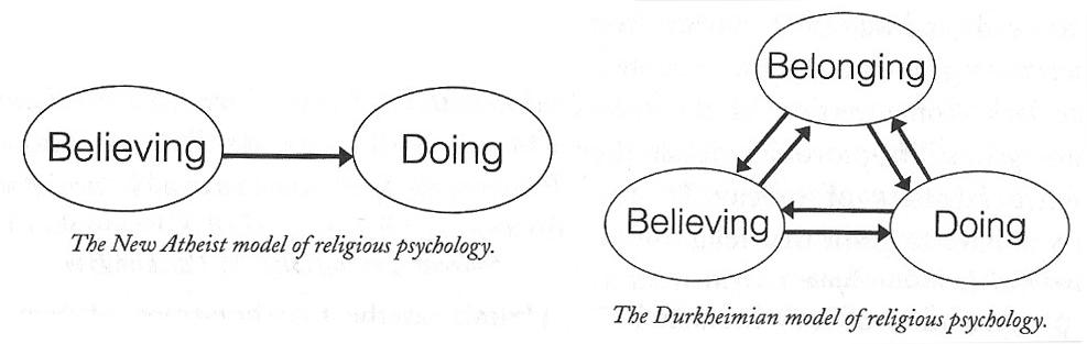 ReligiousModels.jpg