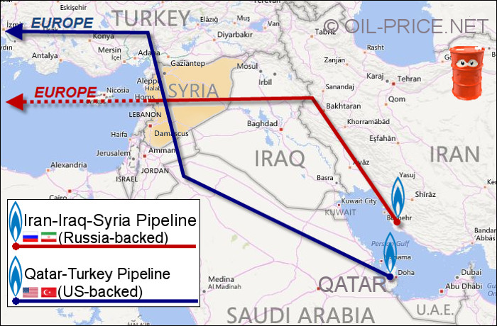 middle east oil pipelines