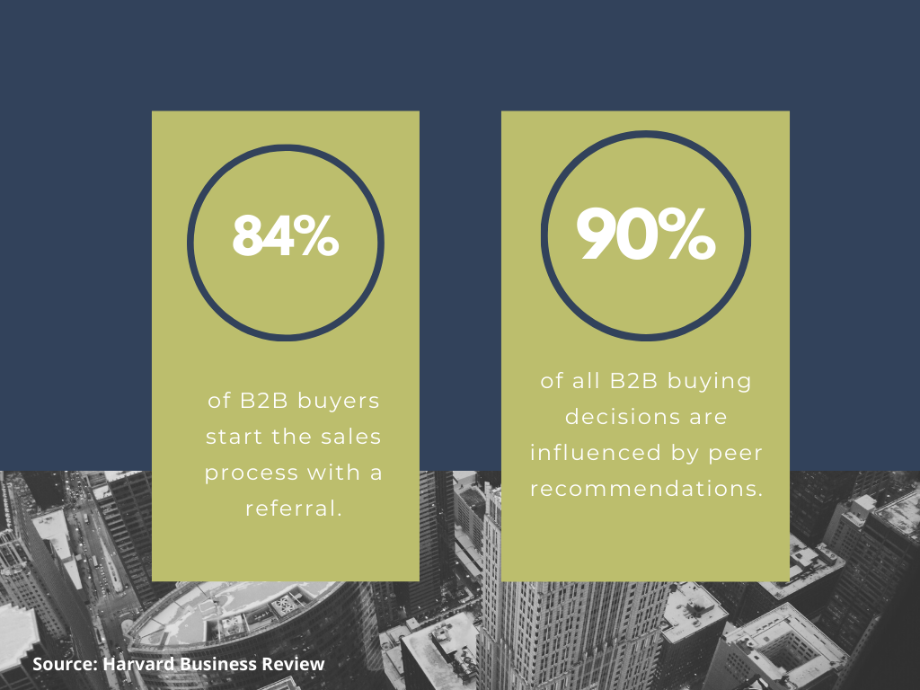 Infographic of referral business in smb sales