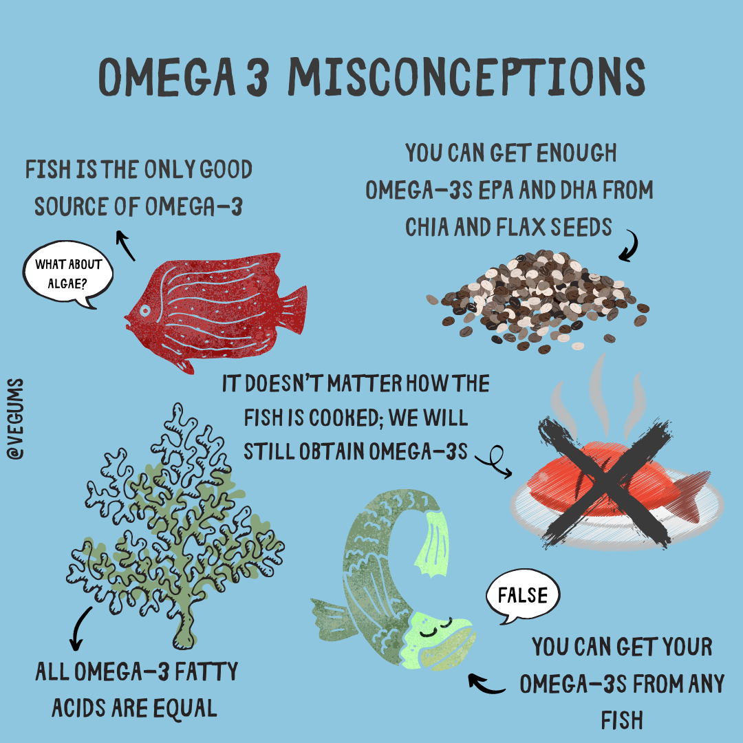 Omega-3 misconceptions