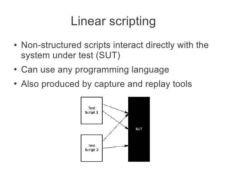 linear-scripting-scheme