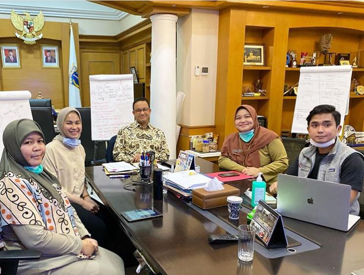 CLM, COVID-19 Jakarta, JSC, Harvard