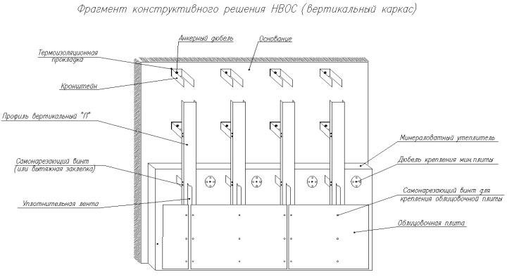 http://rikom-fasad.ru/images/%201.jpg