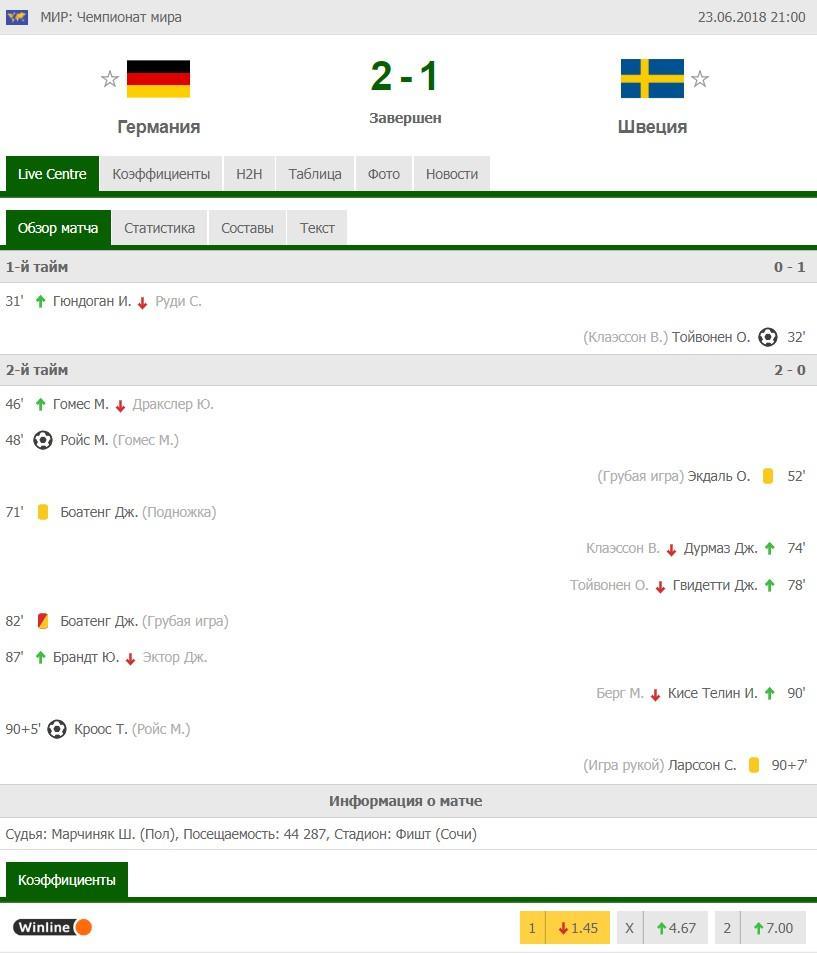 Букмекерская контора фаворит результаты матчей