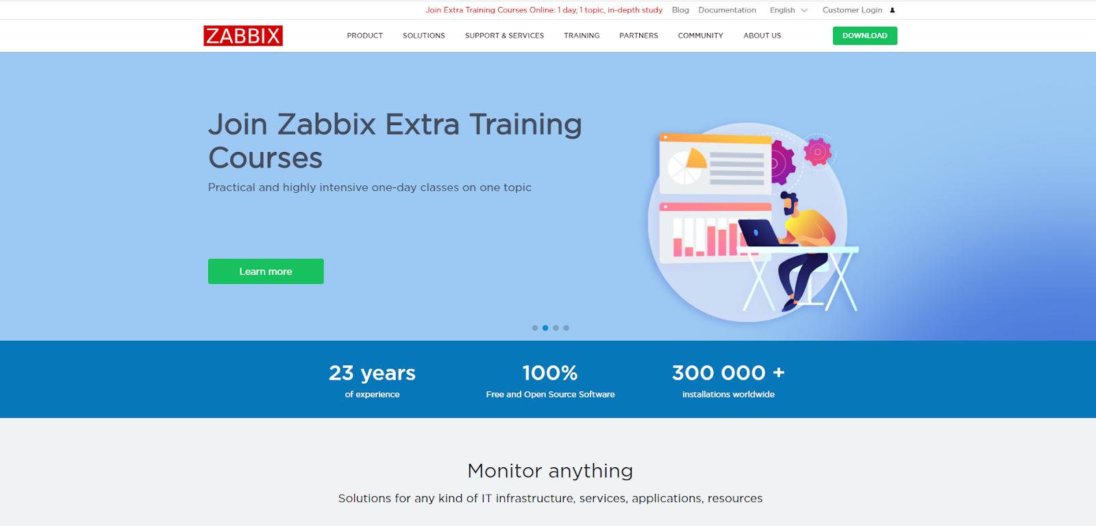 Zabbix Network Monitoring Tool