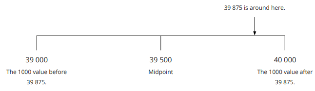 Rounding to the nearest 1000 example