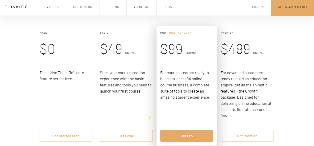 Thinkific Pricing Models