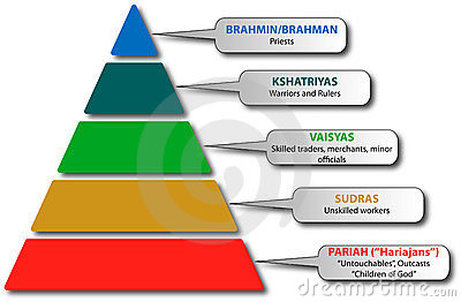Caste-based Reservation in Indian Constitution