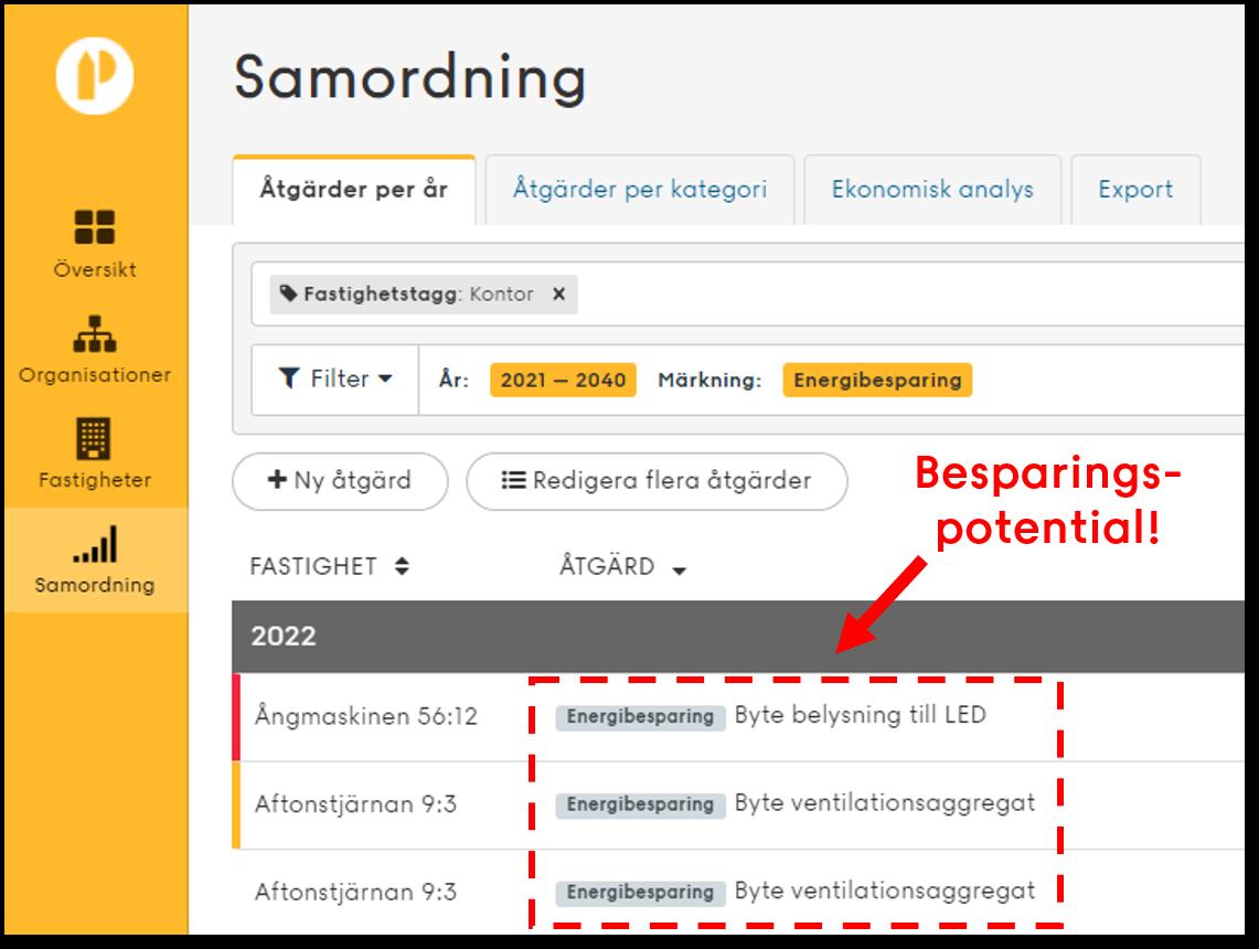 Skärmbild på funktionen Samordning i Planima