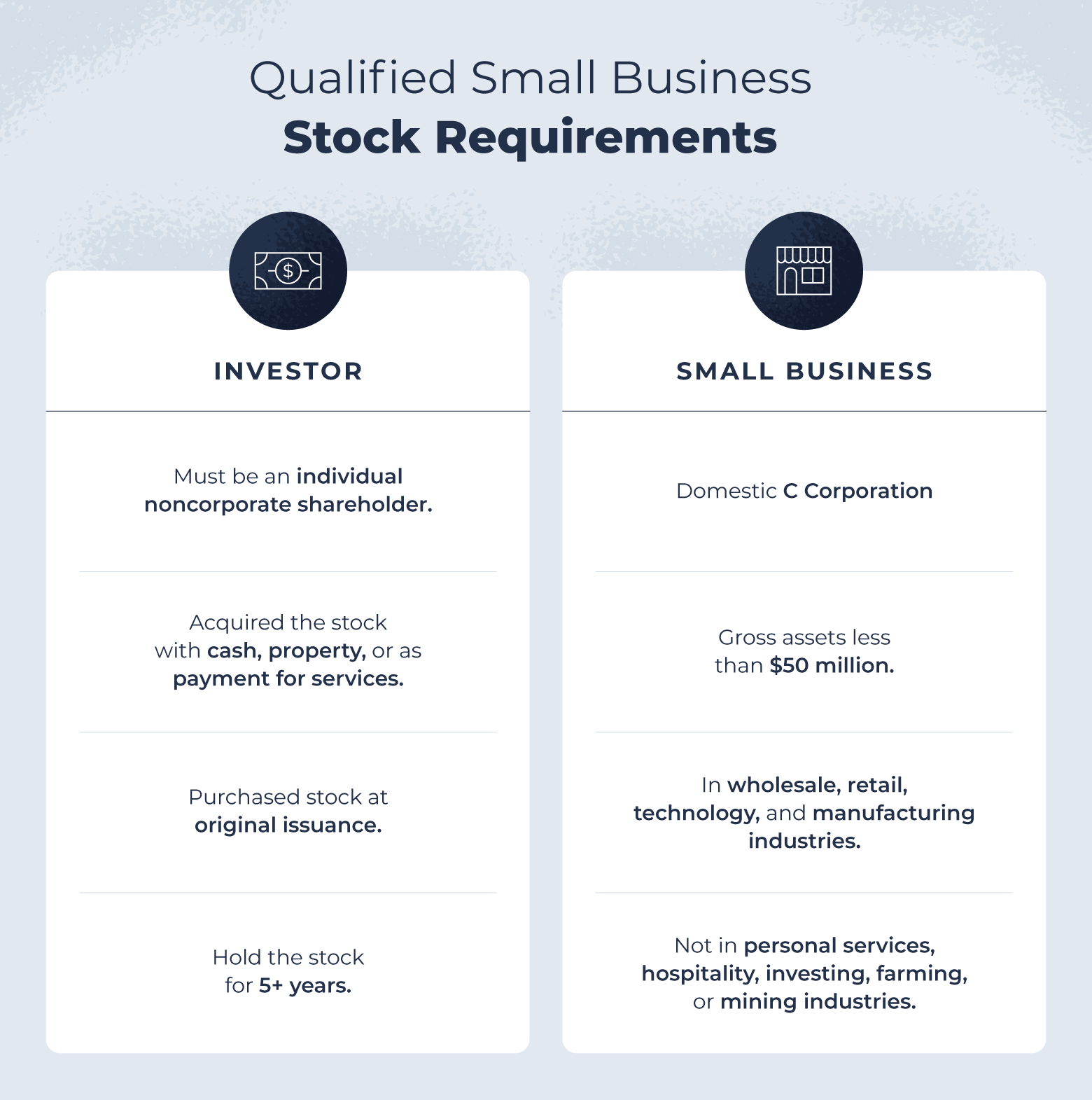 Qualified small business stock requirements for investors and small businesses