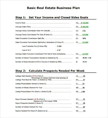 Free Real Estate Business Plan Template