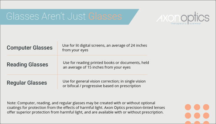 Computer glasses or reading glasses. Which should you use?