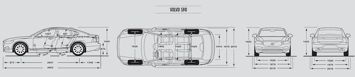มิติตัวรถของ Volvo S90