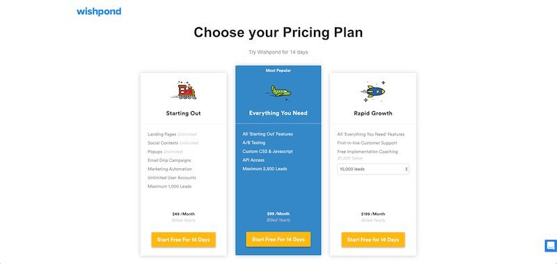 Wishpond Pricing