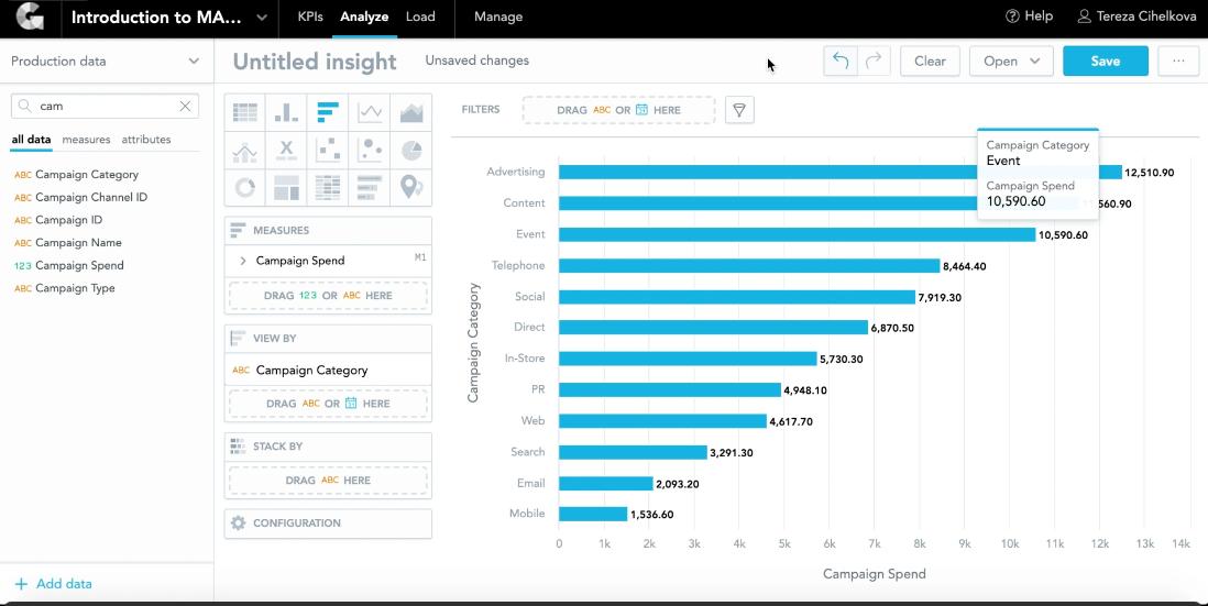 GooData Analytical Designer, data analytics visualizations,