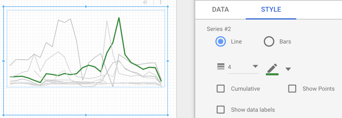 changing the color of trendlines in google data studio.