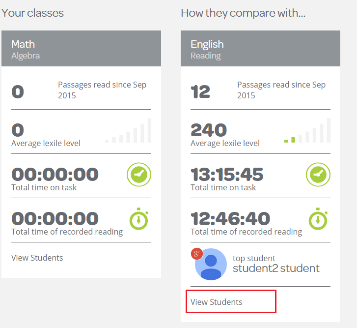 Google Classrooms that are synced with Fluency Tutor with a