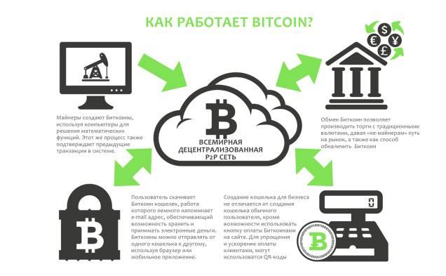 bitcoin-rabota-2.jpg
