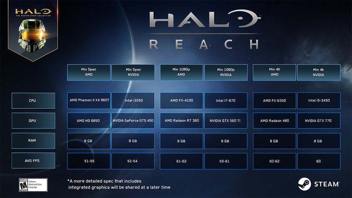 Halo Reach Release Date For Xbox And Pc And Everything Else