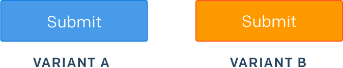 Blue-colored submit button for Variant A and orange-colored submit button for Variant B.