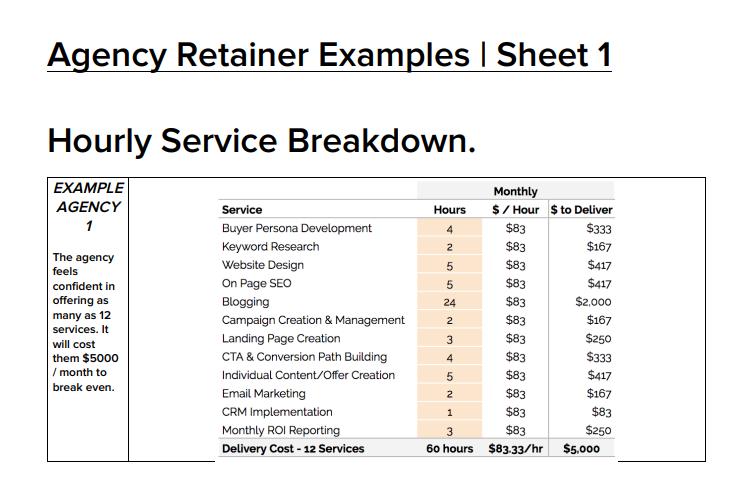 agency retainer example