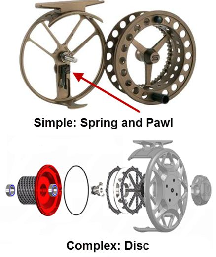 Breakdown of differences between spring and pawl and disc drag fly reels.