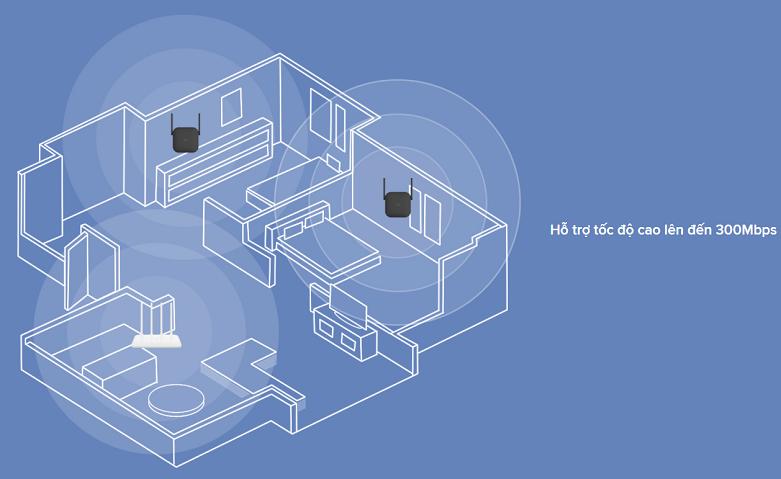 Bộ mở rộng sóng Xiaomi Mi Wifi Range Extender Pro   Tốc độ cao