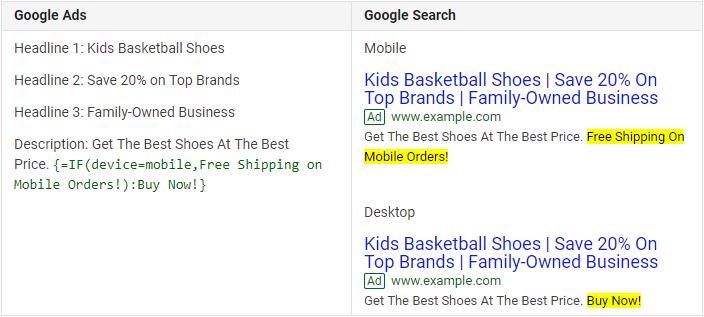 CenterRock - Google Ads Mobile Users