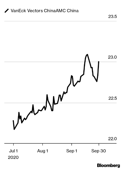 https://www.bloomberg.com/features/how-to-invest-10k/charts/2020Q4/CBON.png