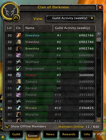 Top 10 31 March 2014.png