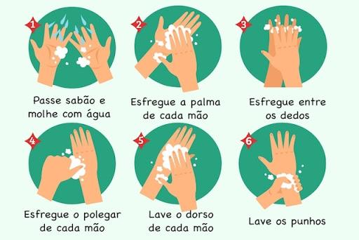 higienização e limpeza de objetos para evitar transmissão do coronavírus