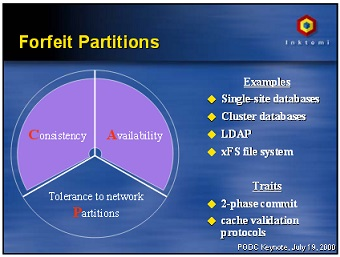 Brewer's original presentation on CA: forfeit partition