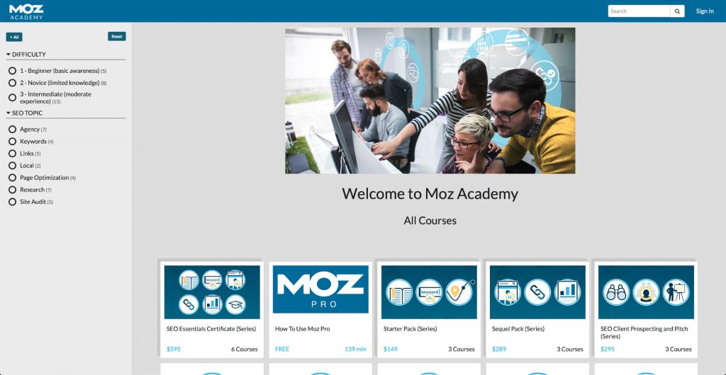 Die Moz-Academy
