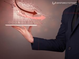 đầu tư tài chính forex
