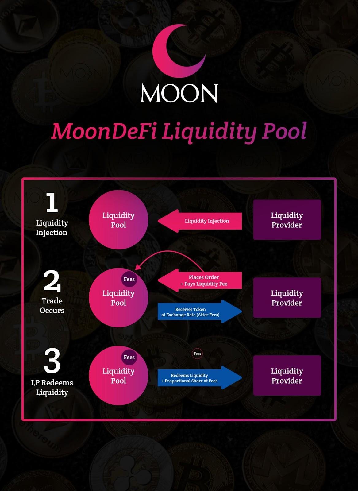 D:\kaka\MOON\design\Liquidity (2).jpg