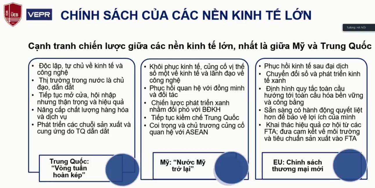 Cơ hội tiềm năng cho ngành điện tử và thực phẩm của Việt Nam trong tái định vị chuỗi giá trị toàn cầu - Ảnh 1.