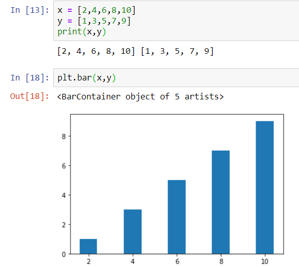 Bar graph using ,matplotlib library in python